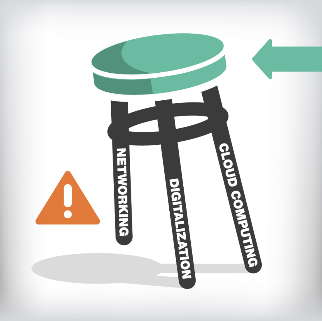 Mike Blog_Three Legged Stool
